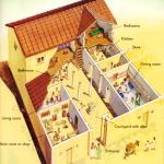 Antik Yunan Evi