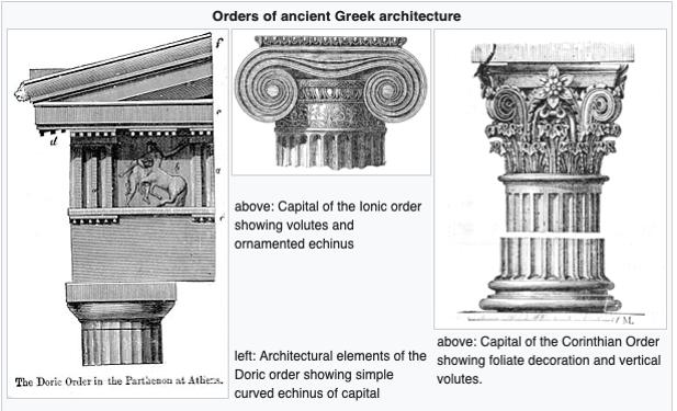 Tapınak Tipleri