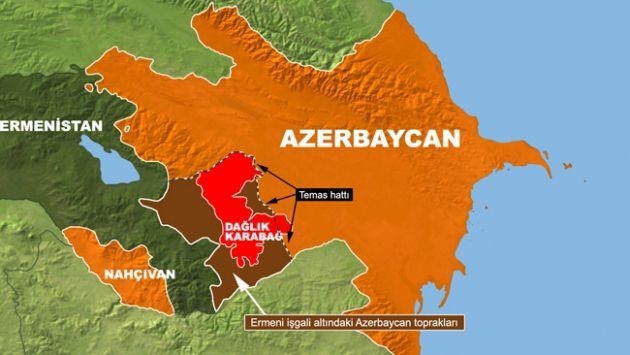 Azerbeycan Temas Hattı